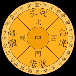 segni zodiacali cinesi