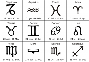 simboli segni zodiacali