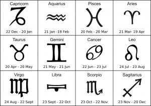 segni zodiacali in inglese